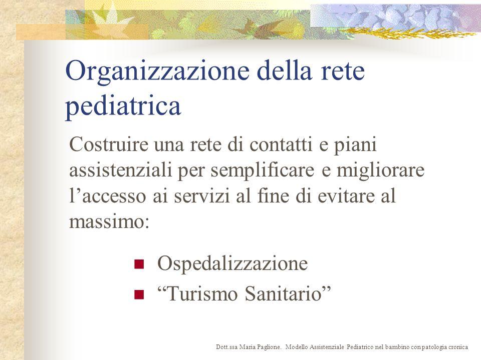 Organizzazione della rete pediatrica Ospedalizzazione Turismo Sanitario Costruire una rete di contatti e piani assistenziali per semplificare e migliorare laccesso ai servizi al fine di evitare al massimo: Dott.ssa Maria Paglione.