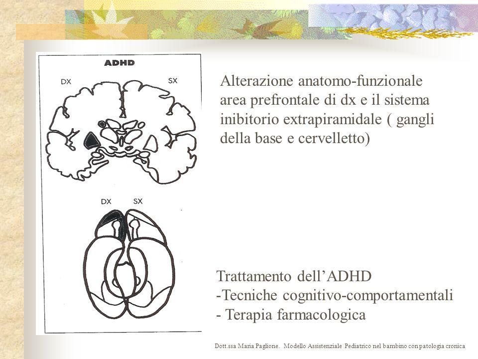 Alterazione anatomo-funzionale area prefrontale di dx e il sistema inibitorio extrapiramidale ( gangli della base e cervelletto) Trattamento dellADHD -Tecniche cognitivo-comportamentali - Terapia farmacologica