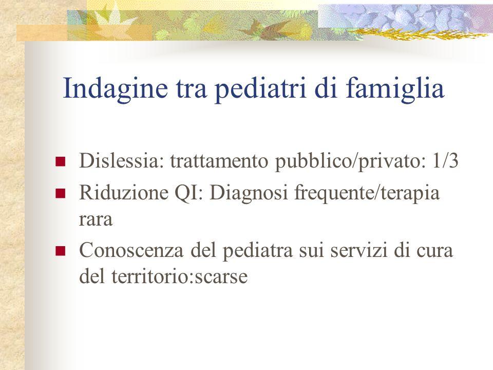 Indagine tra pediatri di famiglia Dislessia: trattamento pubblico/privato: 1/3 Riduzione QI: Diagnosi frequente/terapia rara Conoscenza del pediatra sui servizi di cura del territorio:scarse