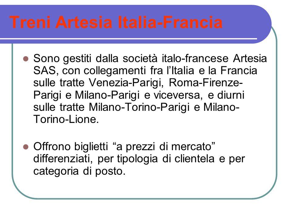 Treni Artesia Italia-Francia Sono gestiti dalla società italo-francese Artesia SAS, con collegamenti fra lItalia e la Francia sulle tratte Venezia-Par