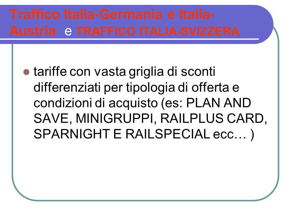 Traffico Italia-Germania e Italia- Austria e TRAFFICO ITALIA-SVIZZERA tariffe con vasta griglia di sconti differenziati per tipologia di offerta e con