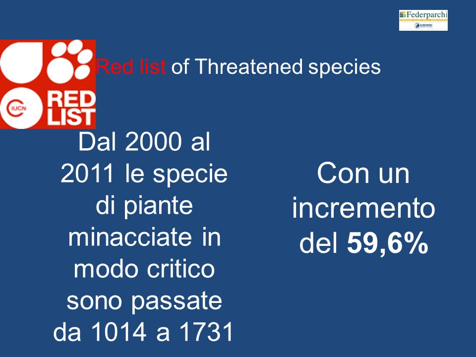 Red list of Threatened species Dal 2000 al 2011 le specie di piante minacciate in modo critico sono passate da 1014 a 1731 Con un incremento del 59,6%