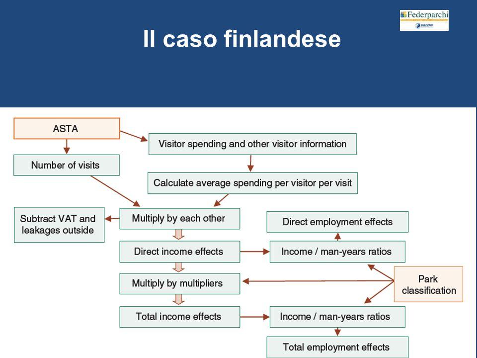 Il caso finlandese