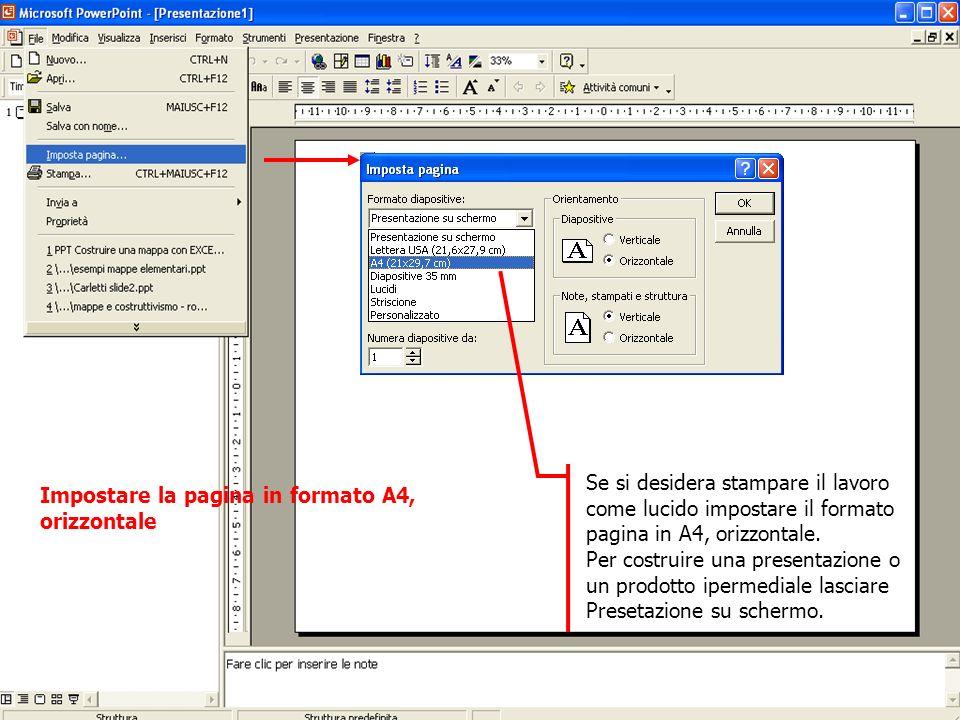 Se si desidera stampare il lavoro come lucido impostare il formato pagina in A4, orizzontale. Per costruire una presentazione o un prodotto ipermedial