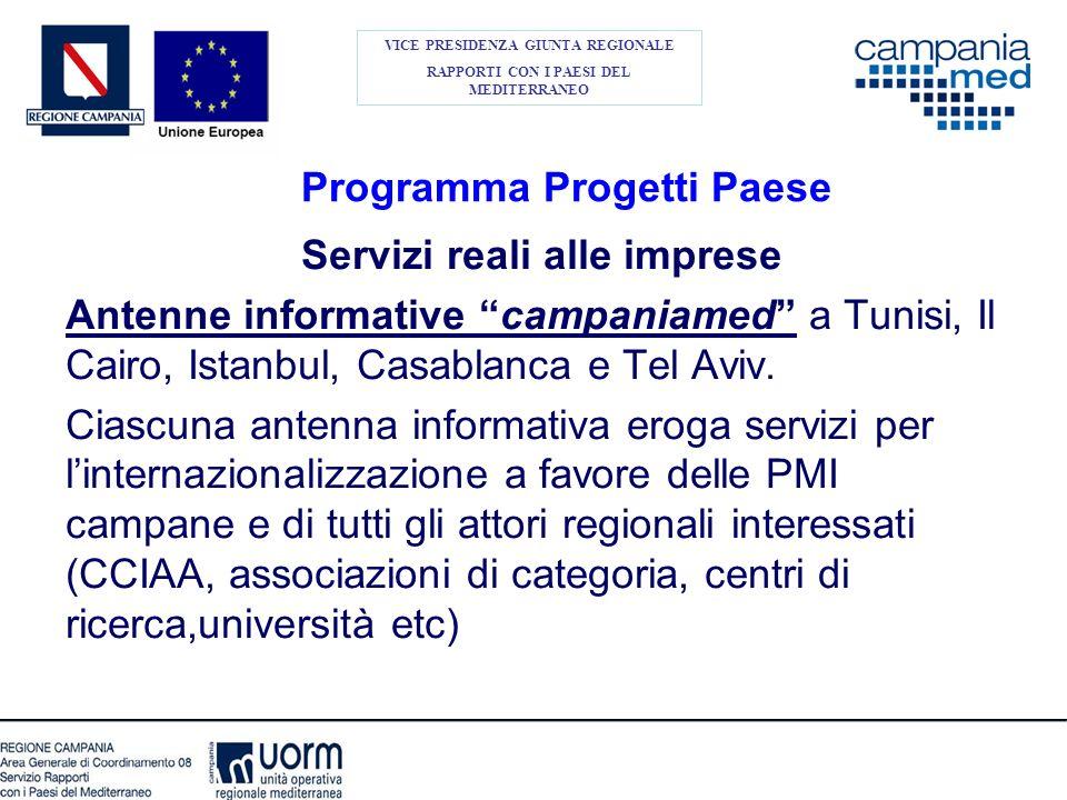 Programma Progetti Paese Servizi reali alle imprese Antenne informative campaniamed a Tunisi, Il Cairo, Istanbul, Casablanca e Tel Aviv. Ciascuna ante