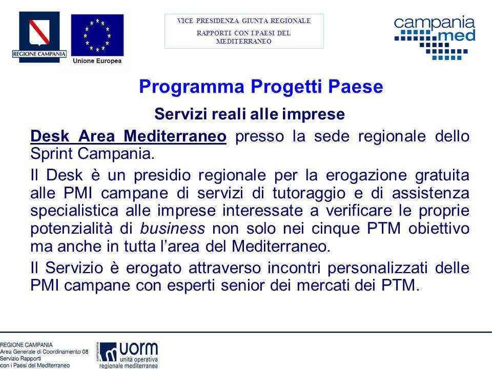 Programma Progetti Paese Servizi reali alle imprese Desk Area Mediterraneo presso la sede regionale dello Sprint Campania. Il Desk è un presidio regio