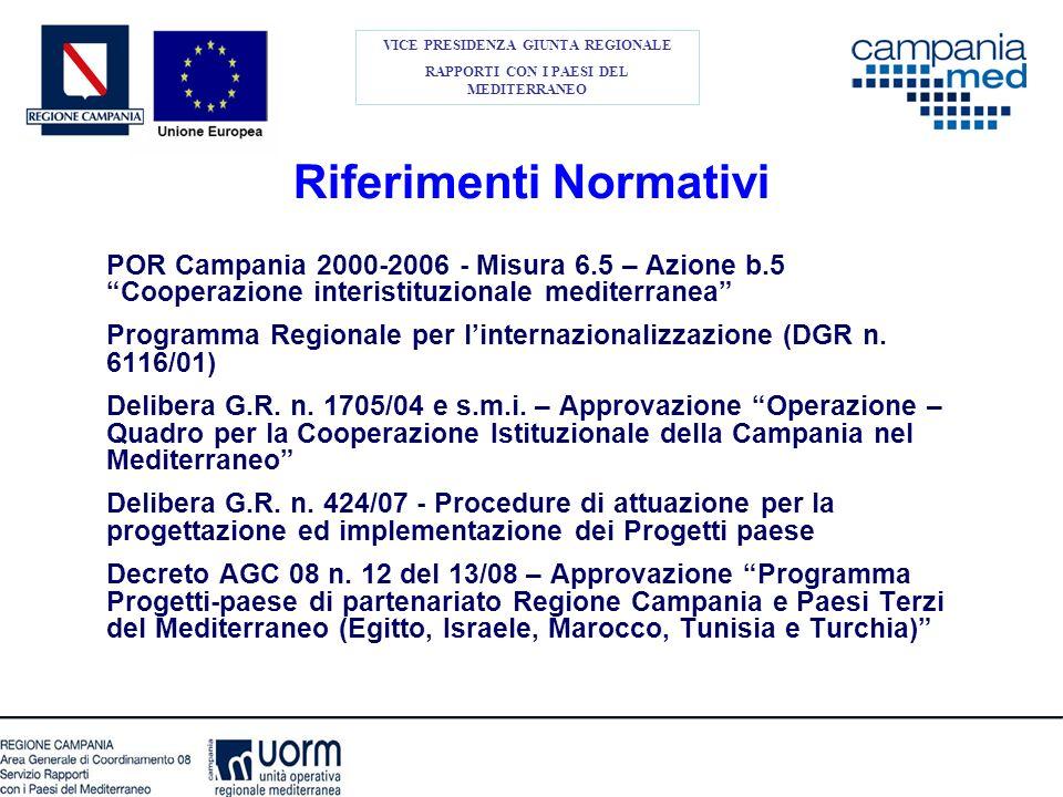 GOVERNANCE INTERNA PROGRAMMA PP AGC 08 Servizio rapporti con i paesi del Mediterraneo Resp.
