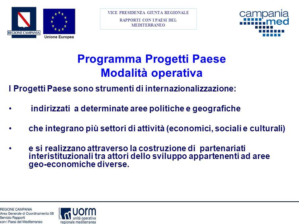 Programma Progetti Paese Finalità Costruire e rafforzamento il ruolo istituzionale della Campania nel Mediterraneo quale priorità strategica del processo di apertura del territorio regionale ai mercati internazionali.