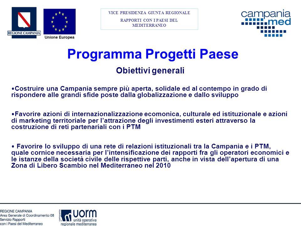 Programma Progetti Paese Obiettivi generali Costruire una Campania sempre più aperta, solidale ed al contempo in grado di rispondere alle grandi sfide
