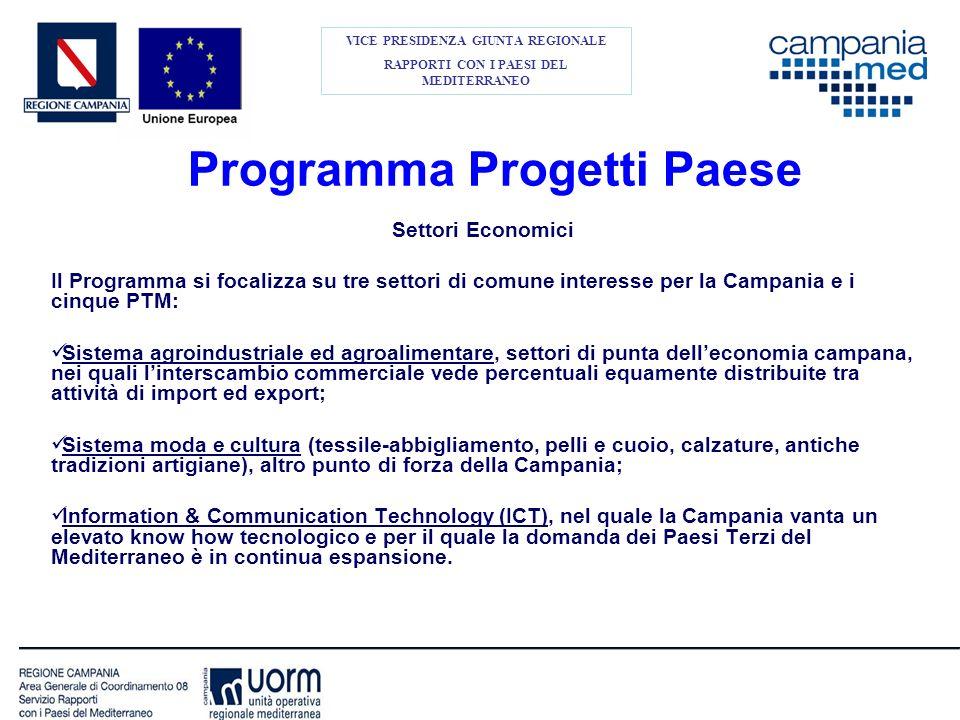 Settori Economici Il Programma si focalizza su tre settori di comune interesse per la Campania e i cinque PTM: Sistema agroindustriale ed agroalimenta