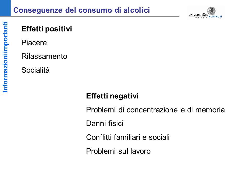 Conseguenze del consumo di alcolici Effetti positivi Piacere Rilassamento Socialità Effetti negativi Problemi di concentrazione e di memoria Danni fisici Conflitti familiari e sociali Problemi sul lavoro Informazioni importanti