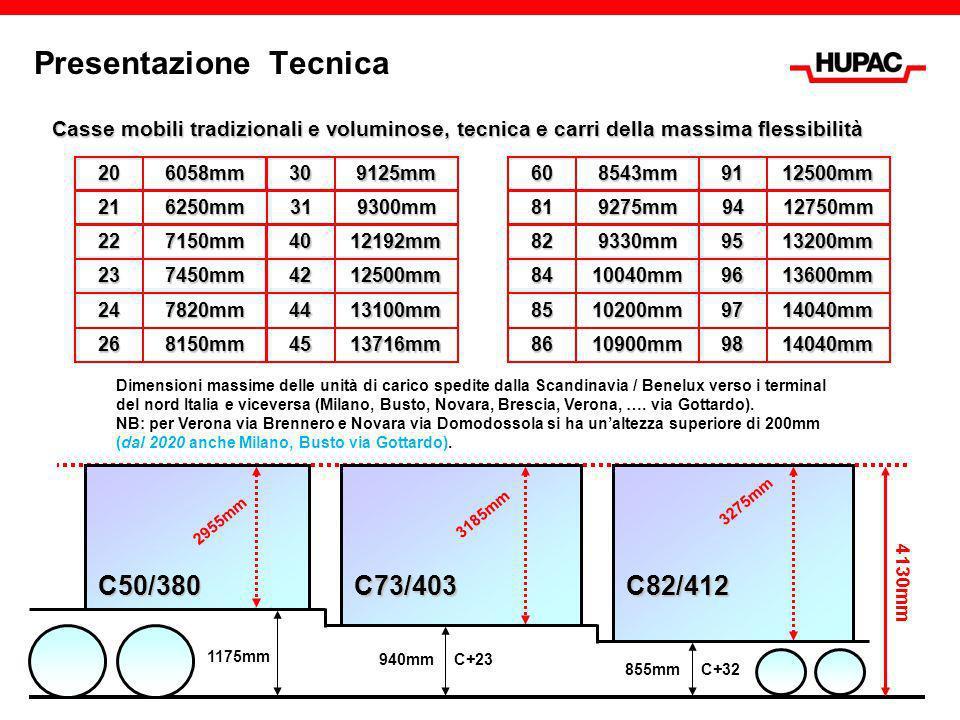 Presentazione Tecnica 4130mm 1175mm 2955mm 3185mm 3275mm 940mm 855mm C+23 C+32 C50/380 Casse mobili tradizionali e voluminose, tecnica e carri della m