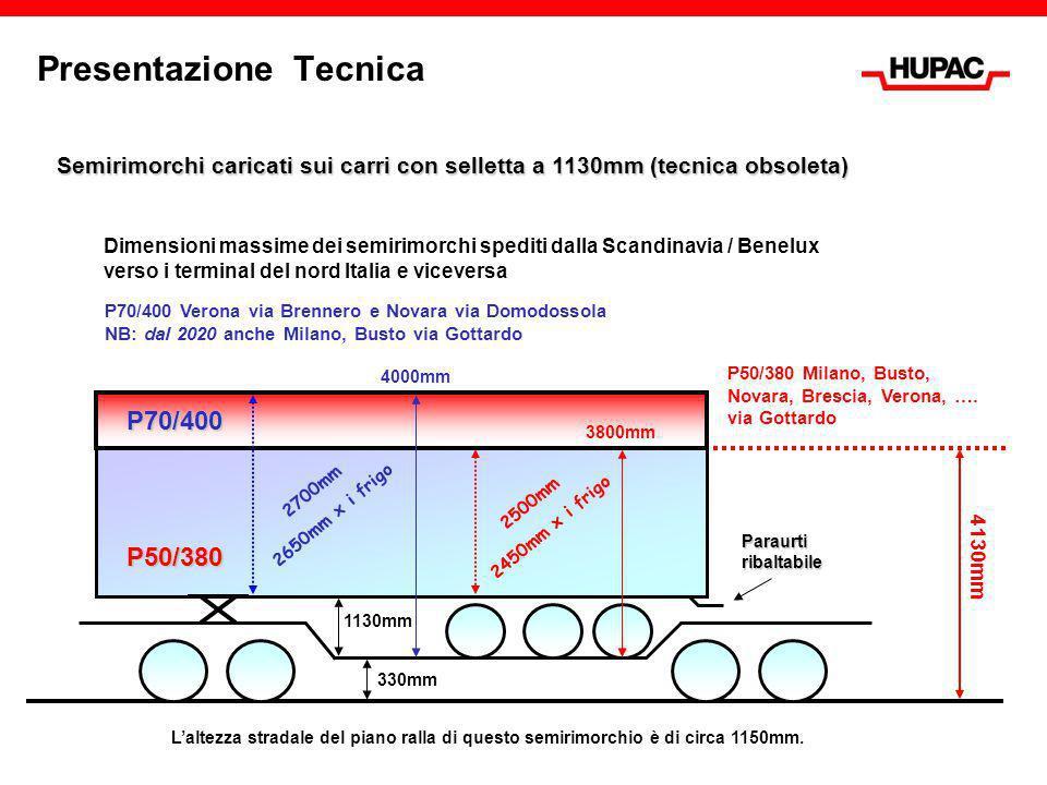 Presentazione Tecnica 4130mm Pa-Pi 56/386 270mm 980mm Semirimorchi caricati sui carri con selletta a 980mm (tecnica consigliata) 3860mm * Con ruote 385/55 R22,5 si può avere unaltezza utile di carico maggiore di circa 50mm.
