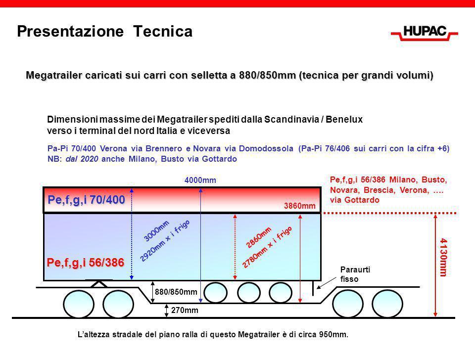 Presentazione Tecnica 4130mm Pe,f,g,i 56/386 270mm 880/850mm Megatrailer caricati sui carri con selletta a 880/850mm (tecnica per grandi volumi) 3860m