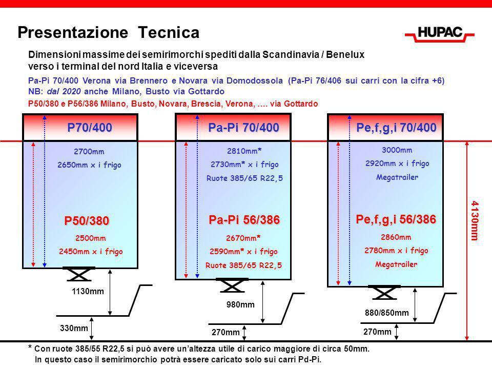 Presentazione Tecnica 4130mm P70/400 1130mm 330mm 2700mm 2650mm x i frigo 2500mm 2450mm x i frigo P50/380 Pa-Pi 70/400 980mm Pa-Pi 56/386 270mm 2670mm