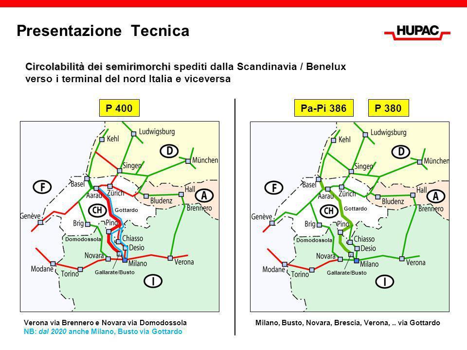 Presentazione Tecnica Pa-Pi 386P 380P 400 Circolabilità dei semirimorchi Circolabilità dei semirimorchi spediti dalla Scandinavia / Benelux verso i te