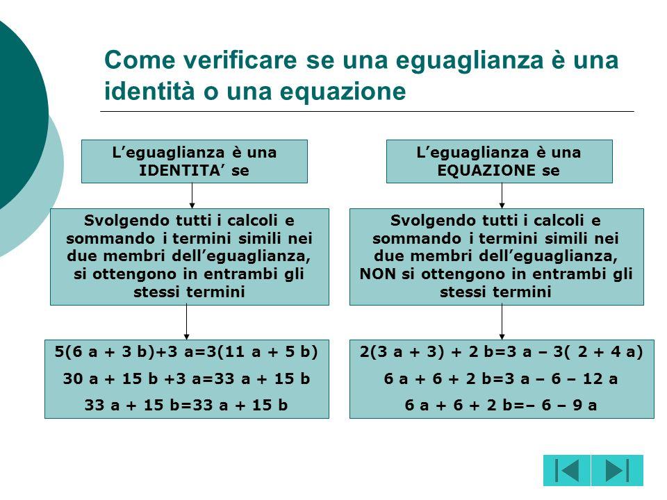 Eguaglianze algebriche IdentitàEquazioni Eguaglianza tra due espressioni letterali verificata da qualsiasi valore attribuito alle lettere Eguaglianza
