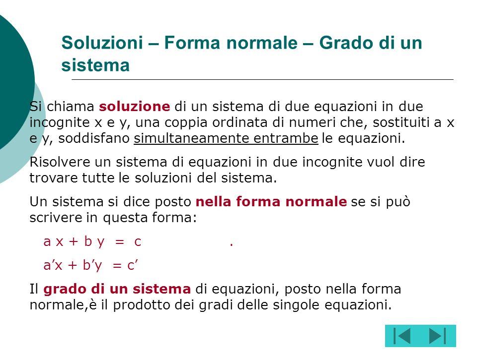 Scelta Contenuti matematicaHome I sistemi di equazioni di 1° grado o Generalità sui sistemi di equazioni: * soluzioni, forma normale, grado * sistema
