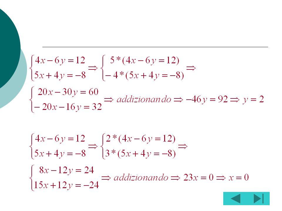 Si pone il sistema in forma normale Se necessario, si moltiplicano ambo i membri delle due equazioni per numeri, diversi da zero, tali che i coefficie