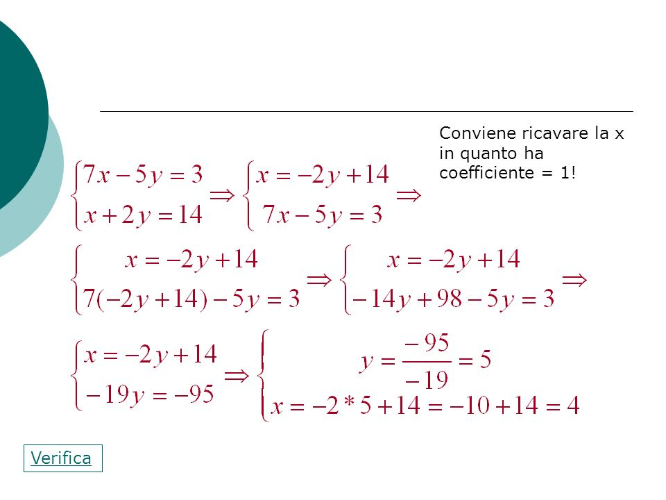 Verifica: Risolvi i seguenti sistemi con i metodi indicati. Cliccando su ogni traccia potrai controllare lo svolgimento