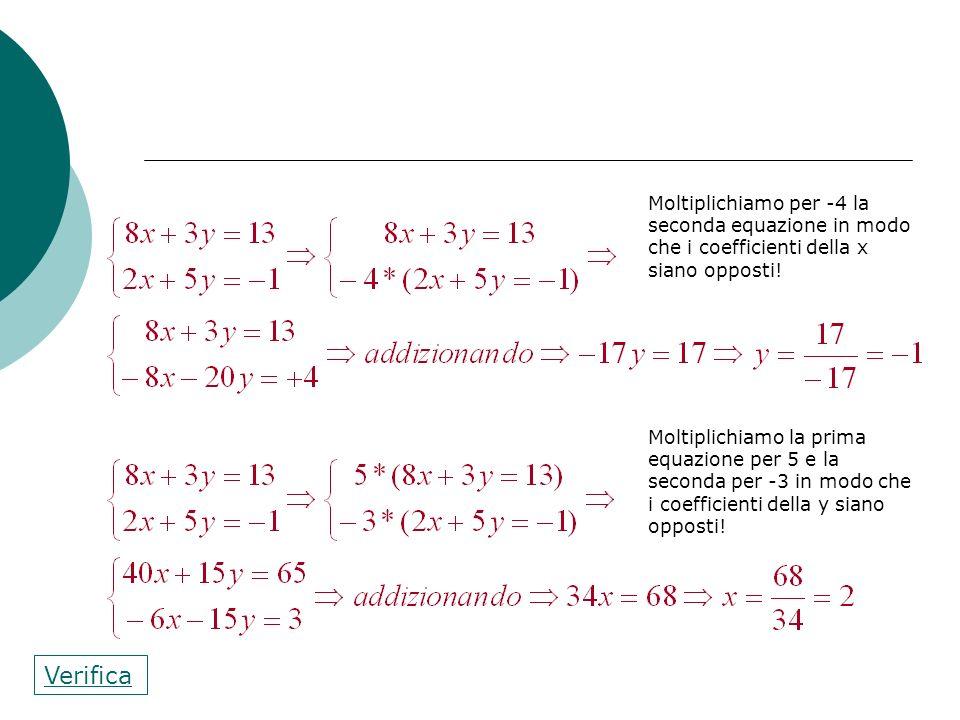 Conviene ricavare la x in quanto ha coefficiente = 1! Verifica
