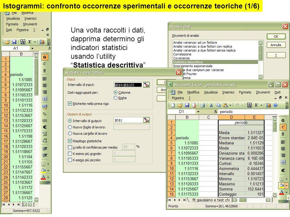 Una volta raccolti i dati, dapprima determino gli indicatori statistici usando lutilityStatistica descrittiva Istogrammi: confronto occorrenze sperime