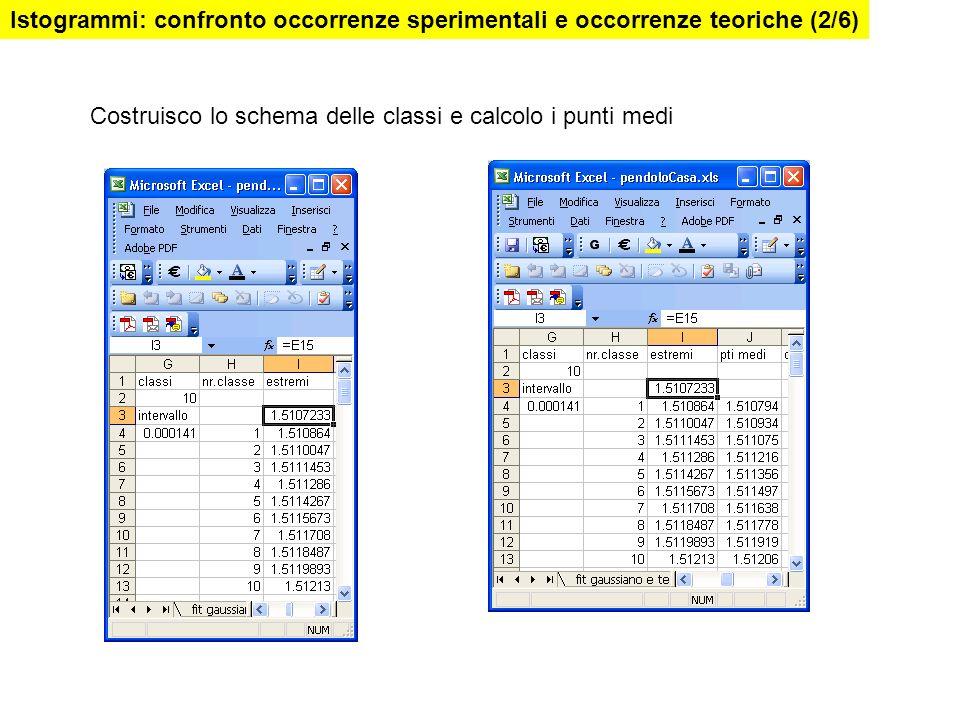 Costruisco lo schema delle classi e calcolo i punti medi Istogrammi: confronto occorrenze sperimentali e occorrenze teoriche (2/6)