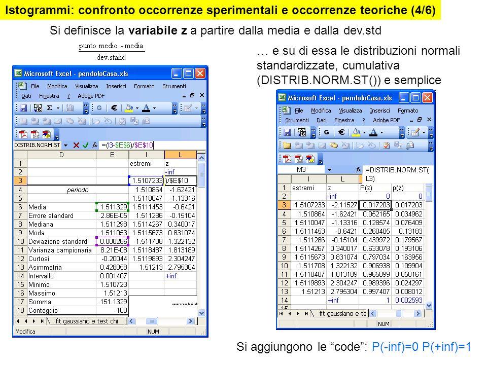 Si definisce la variabile z a partire dalla media e dalla dev.std … e su di essa le distribuzioni normali standardizzate, cumulativa (DISTRIB.NORM.ST(