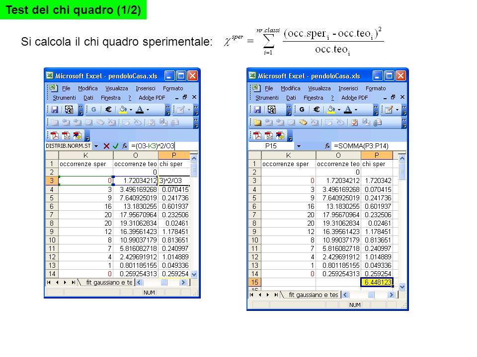 Si stabilisce un livello di confidenza (ad esempio 0.95) Si calcola il numero dei gradi di libertà, che in questo caso è pari a 7= 10 (numero classi)-3 (nuomero vincoli: normalizzazione, media e dev.std.