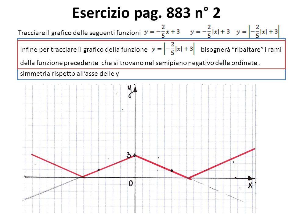 Tracciare il grafico delle seguenti funzioni Iniziando con la prima che è chiaramente una retta passante per i punti (0,3) e (5, 1) Per tracciare il secondo grafico, essendo una funzione pari, basterà considerare del grafico della retta la parte relativa alle x positive ed eseguire di esso la simmetria rispetto allasse delle y Infine per tracciare il grafico della funzione bisognerà ribaltare i rami della funzione precedente che si trovano nel semipiano negativo delle ordinate.