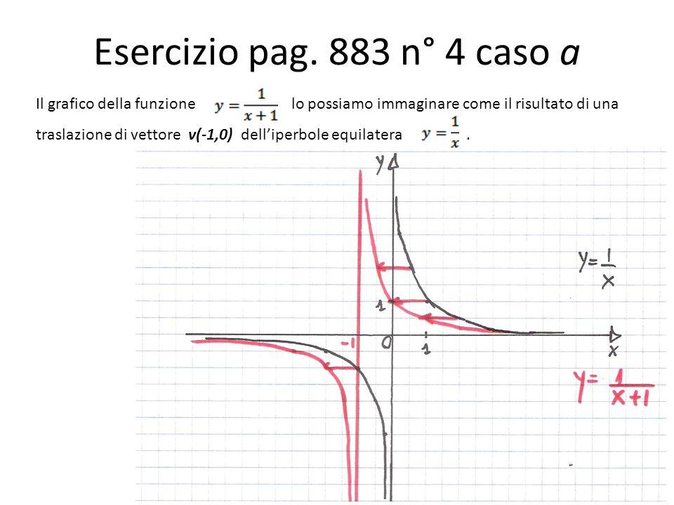 Esercizio pag. 883 n° 4 caso a Il grafico della funzione lo possiamo immaginare come il risultato di una traslazione di vettore v(-1,0) delliperbole e