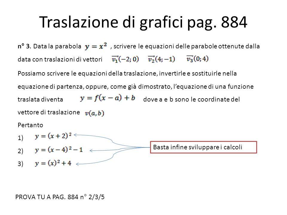 Traslazione di grafici pag. 884 n° 3. Data la parabola, scrivere le equazioni delle parabole ottenute dalla data con traslazioni di vettori Possiamo s