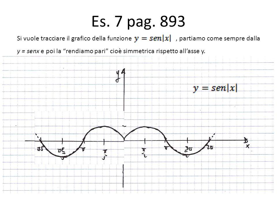 Es. 7 pag. 893 Si vuole tracciare il grafico della funzione, partiamo come sempre dalla y = senx e poi la rendiamo pari cioè simmetrica rispetto allas