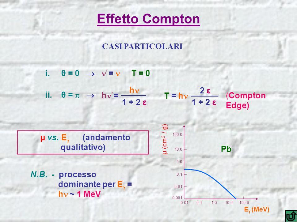 CASI PARTICOLARI Effetto Compton i.θ = 0 = T = 0 ii.θ = h = h 1 + 2 ε T = h 1 + 2 ε 2 ε2 ε (Compton Edge) μ vs. E (andamento qualitativo) N.B. - proce