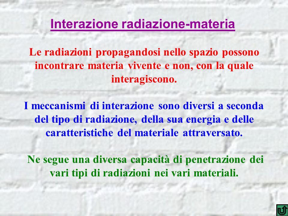 Le radiazioni propagandosi nello spazio possono incontrare materia vivente e non, con la quale interagiscono. I meccanismi di interazione sono diversi