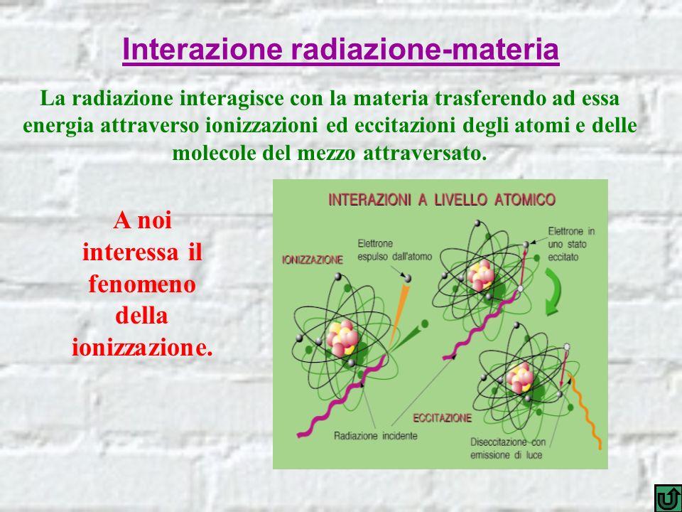 Interazione radiazione-materia La radiazione interagisce con la materia trasferendo ad essa energia attraverso ionizzazioni ed eccitazioni degli atomi