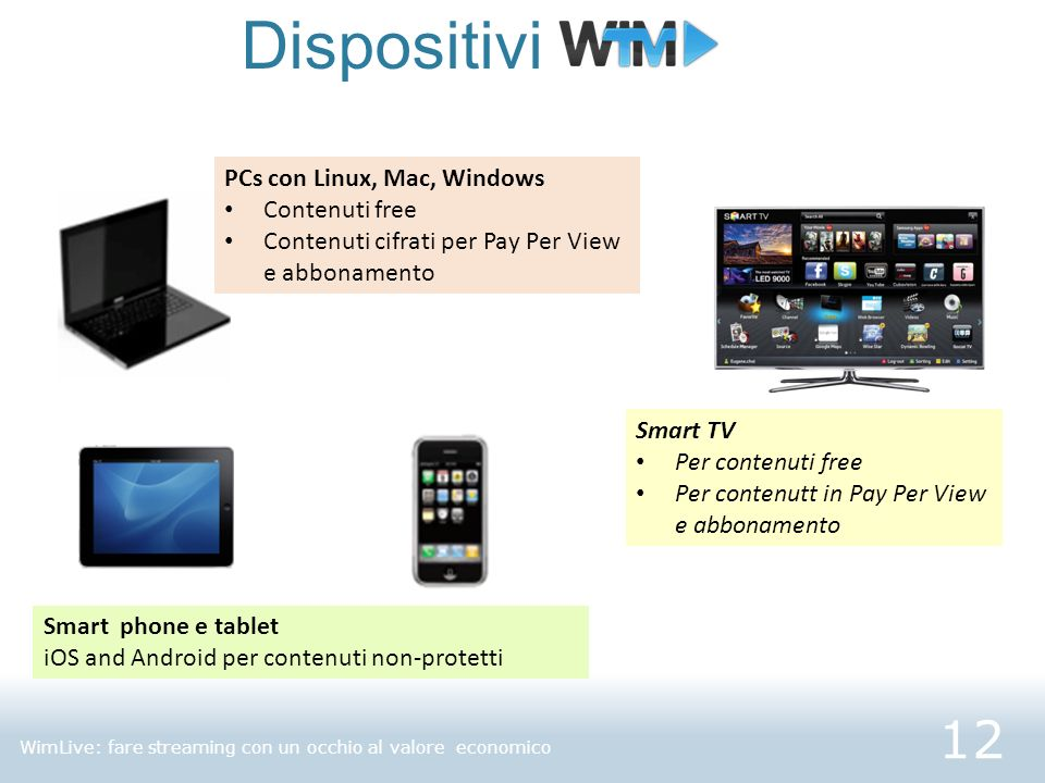 Dispositivi 12 Smart phone e tablet iOS and Android per contenuti non-protetti PCs con Linux, Mac, Windows Contenuti free Contenuti cifrati per Pay Per View e abbonamento Smart TV Per contenuti free Per contenutt in Pay Per View e abbonamento WimLive: fare streaming con un occhio al valore economico