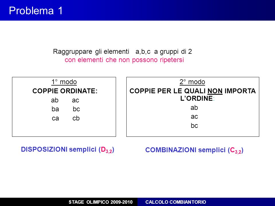 STAGE OLIMPICO 2009-2010 CALCOLO COMBIANTORIO Problema 2 Raggruppare gli elementi a, b, c a gruppi di 2 con elementi che possono ripetersi 1° modo COPPIE ORDINATE: aa ab ac bb ba bc cc ca cb DISPOSIZIONI con ripetizione (D 3,2 ) COMBINAZIONI con ripetizione (C 3,2 ) 2° modo COPPIE PER LE QUALI NON IMPORTA LORDINE: aa ab ac bb bc cc