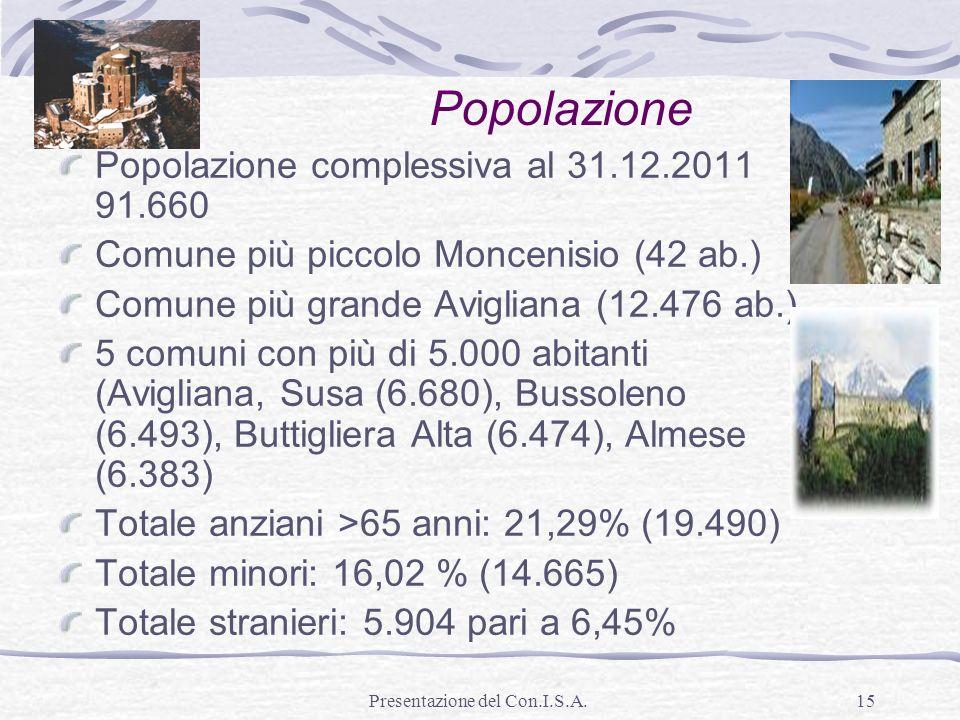 Presentazione del Con.I.S.A.15 Popolazione Popolazione complessiva al 31.12.2011 91.660 Comune più piccolo Moncenisio (42 ab.) Comune più grande Avigl