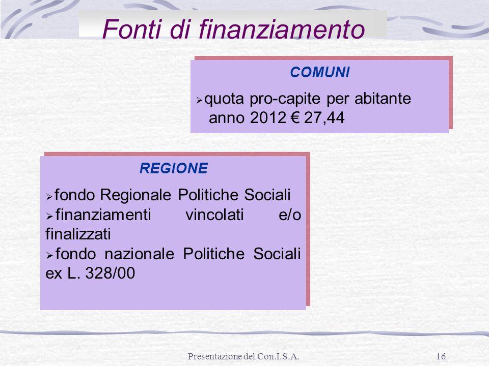Presentazione del Con.I.S.A.16 COMUNI quota pro-capite per abitante anno 2012 27,44 COMUNI quota pro-capite per abitante anno 2012 27,44 Fonti di fina