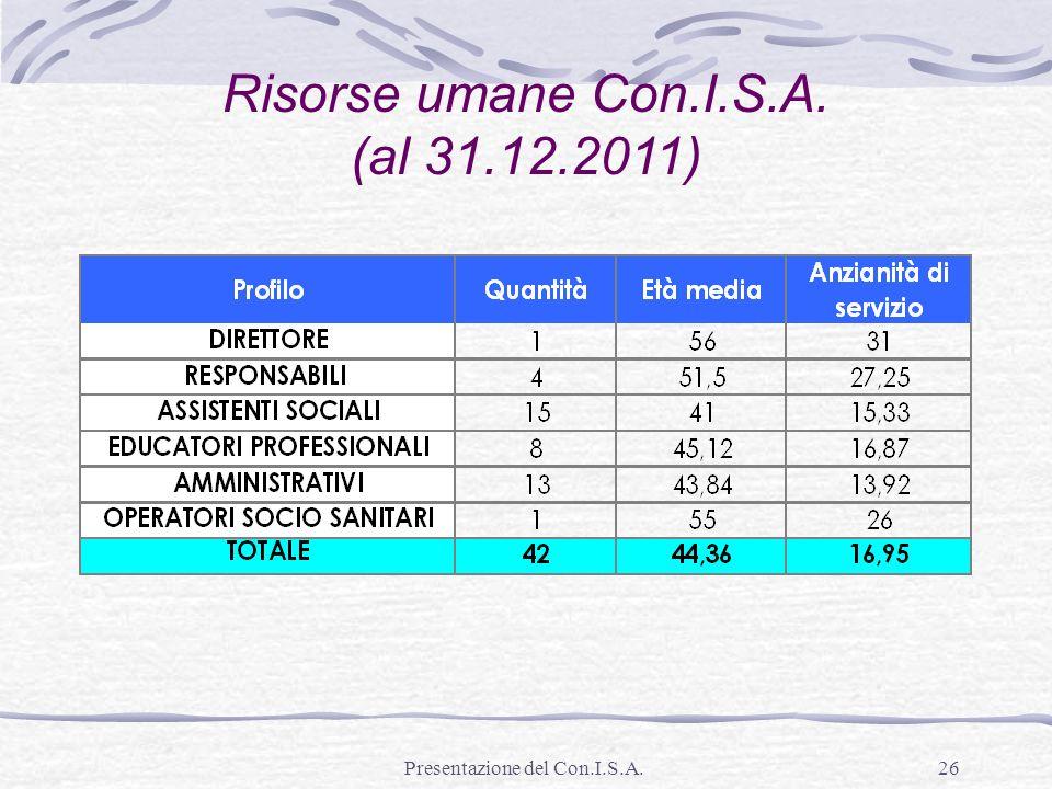 Presentazione del Con.I.S.A.26 Risorse umane Con.I.S.A. (al 31.12.2011)