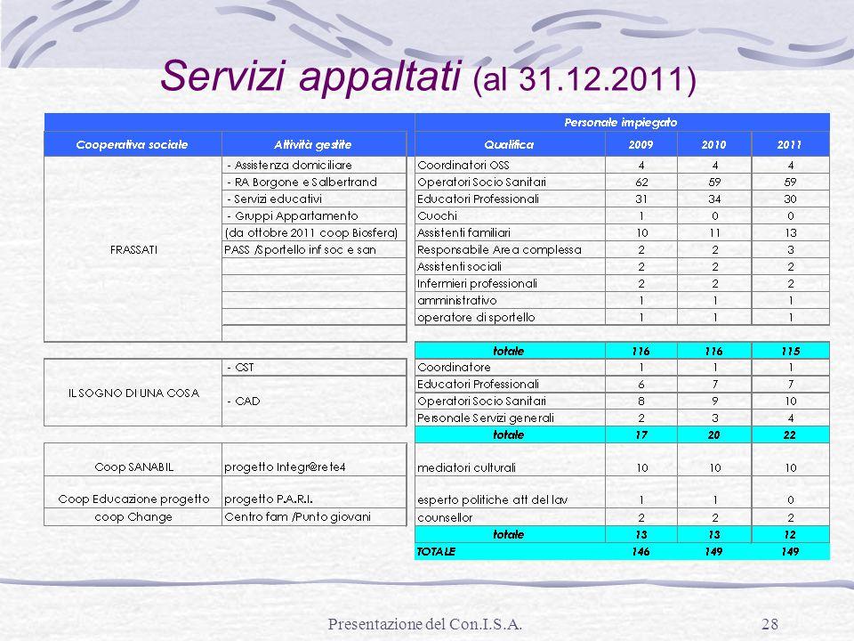 Presentazione del Con.I.S.A.28 Servizi appaltati (al 31.12.2011)