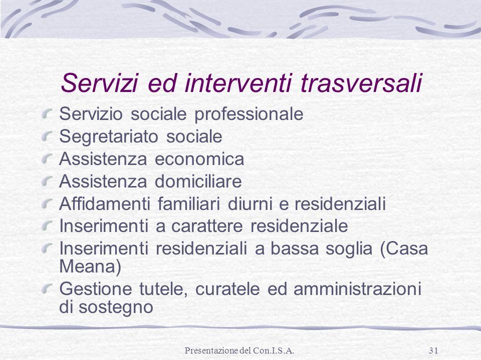 Presentazione del Con.I.S.A.31 Servizi ed interventi trasversali Servizio sociale professionale Segretariato sociale Assistenza economica Assistenza d