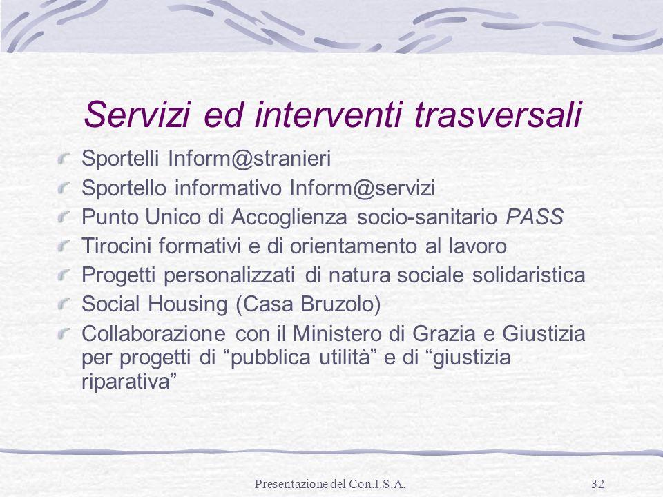 Presentazione del Con.I.S.A.32 Servizi ed interventi trasversali Sportelli Inform@stranieri Sportello informativo Inform@servizi Punto Unico di Accogl