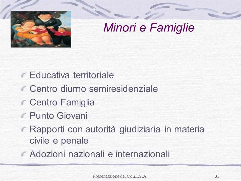 Presentazione del Con.I.S.A.33 Minori e Famiglie Educativa territoriale Centro diurno semiresidenziale Centro Famiglia Punto Giovani Rapporti con auto