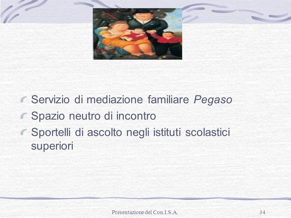 Presentazione del Con.I.S.A.34 Servizio di mediazione familiare Pegaso Spazio neutro di incontro Sportelli di ascolto negli istituti scolastici superi