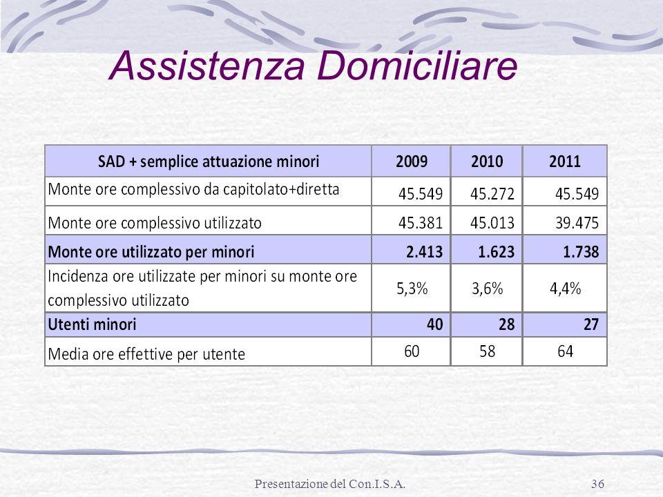 Presentazione del Con.I.S.A.36 Assistenza Domiciliare