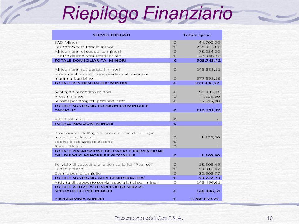 Presentazione del Con.I.S.A.40 Riepilogo Finanziario