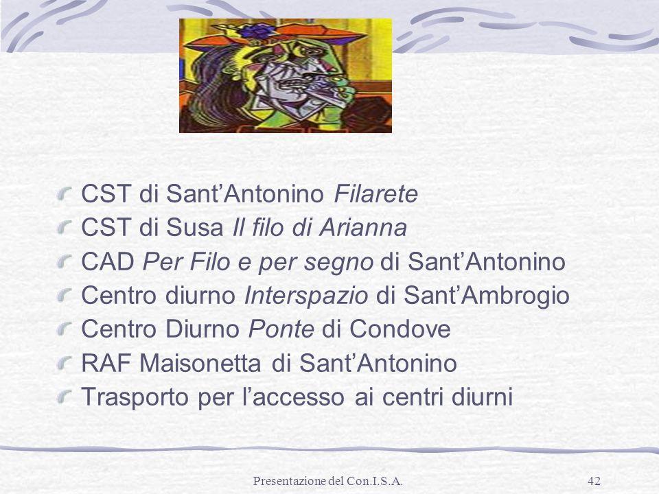 Presentazione del Con.I.S.A.42 CST di SantAntonino Filarete CST di Susa Il filo di Arianna CAD Per Filo e per segno di SantAntonino Centro diurno Inte