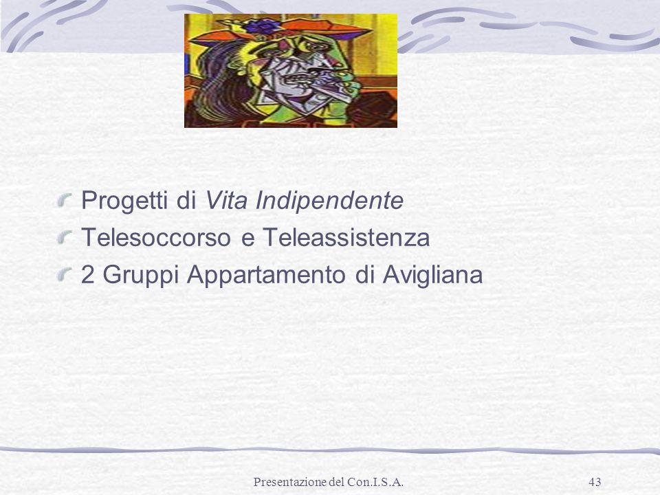 Presentazione del Con.I.S.A.43 Progetti di Vita Indipendente Telesoccorso e Teleassistenza 2 Gruppi Appartamento di Avigliana